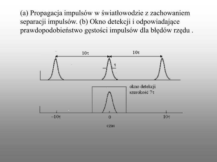 (a) Propagacja impulsów w światłowodzie z zachowaniem separacji impulsów. (b) Okno detekcji i odpowiadające prawdopodobieństwo gęstości impulsów dla błędów rzędu .