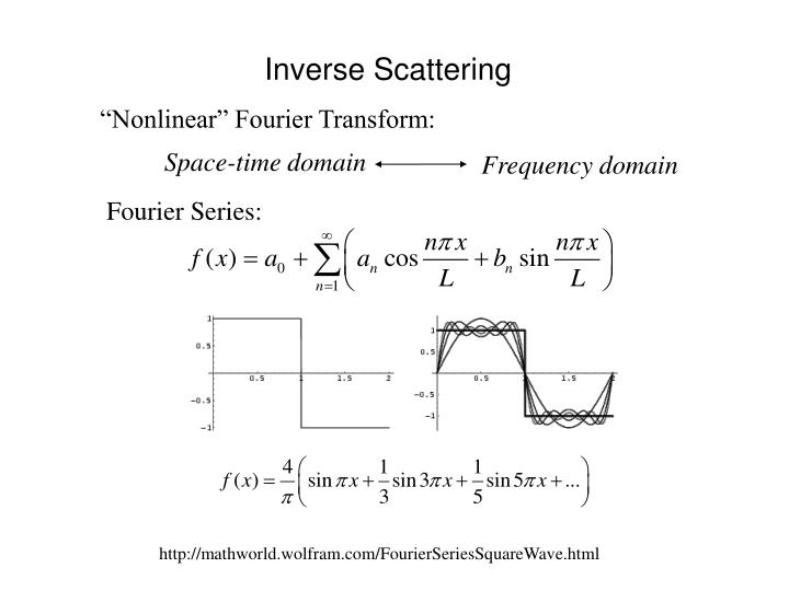 Inverse Scattering