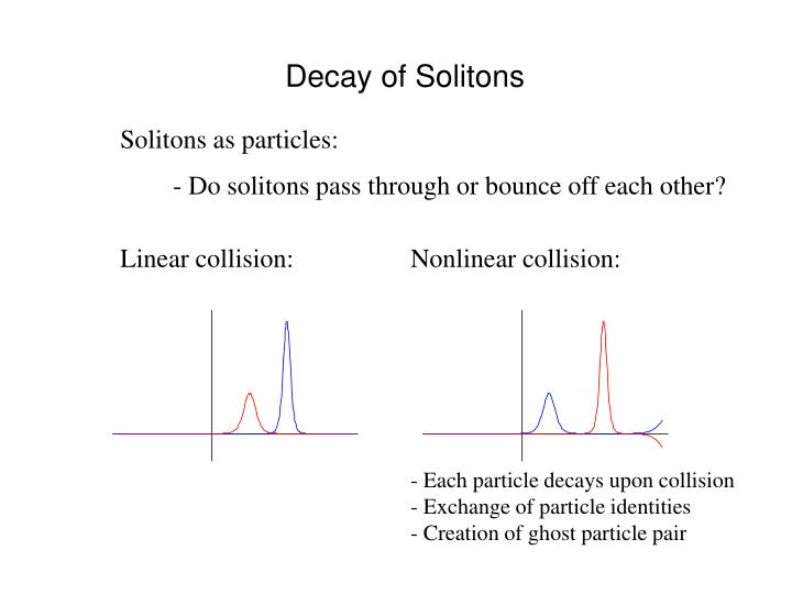 Decay of Solitons