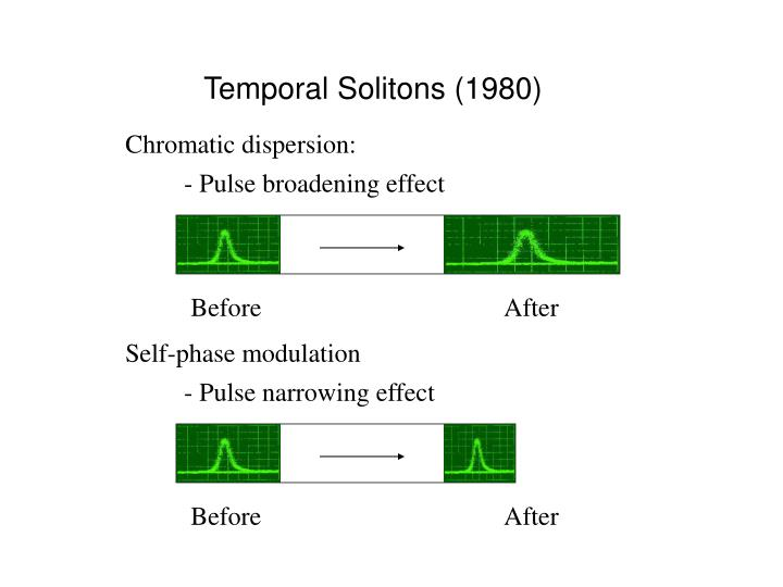 Temporal Solitons (1980)