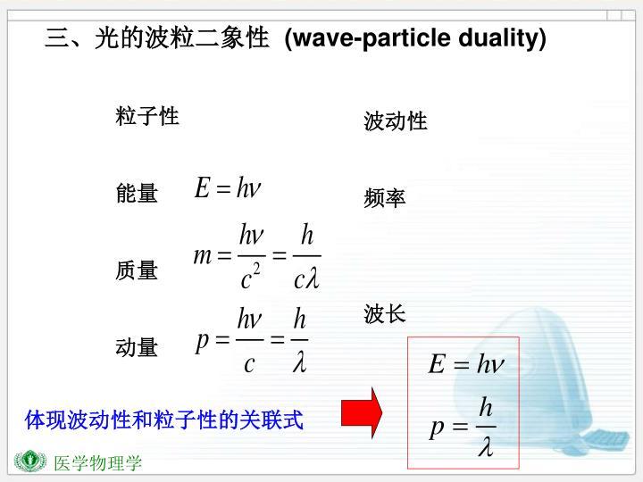 三、光的波粒二象性