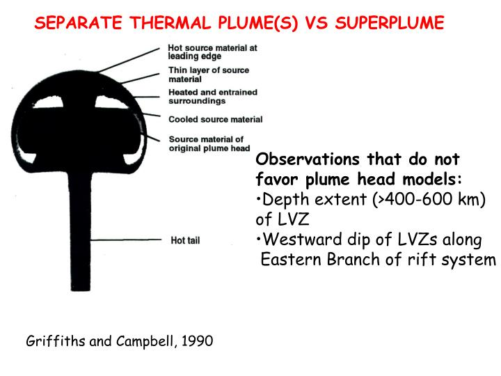 SEPARATE THERMAL PLUME(S) VS SUPERPLUME
