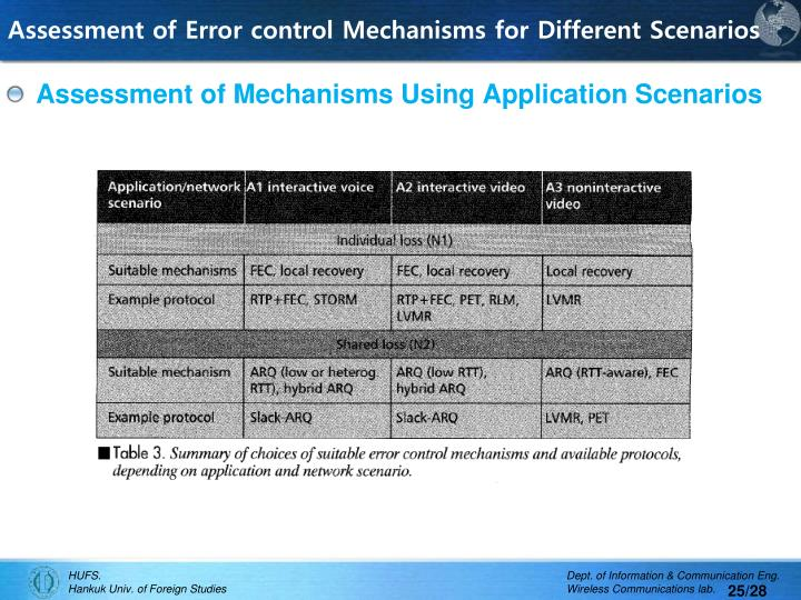 Assessment of Error control Mechanisms for Different Scenarios