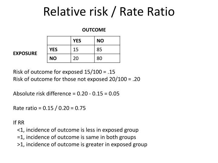 Relative risk / Rate Ratio