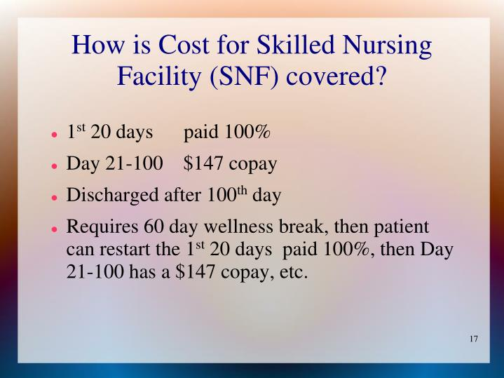 How is Cost for Skilled Nursing Facility (SNF) covered?