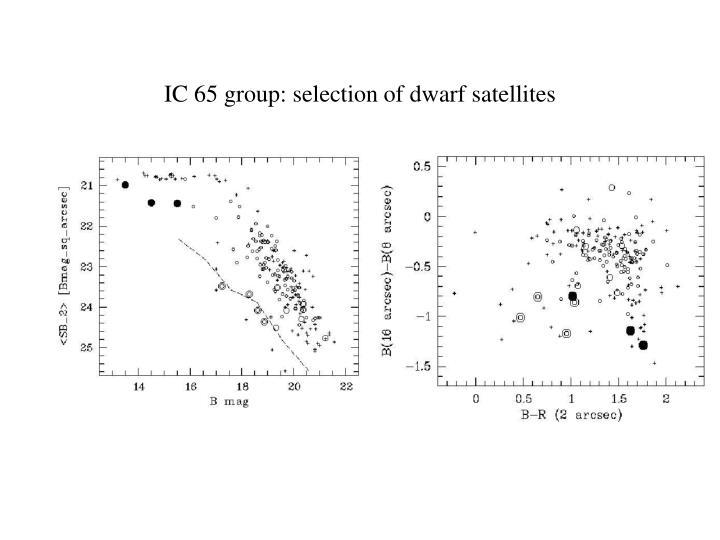 IC 65 group: selection of dwarf satellites