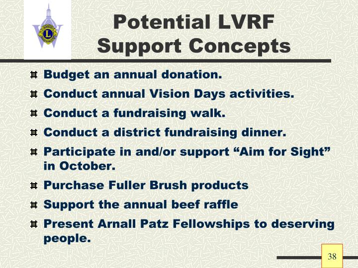Potential LVRF Support Concepts