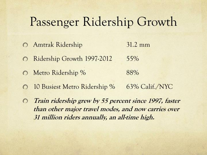 Passenger Ridership Growth