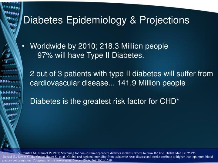Diabetes Epidemiology & Projections