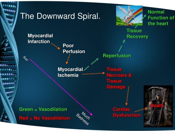 The Downward Spiral.