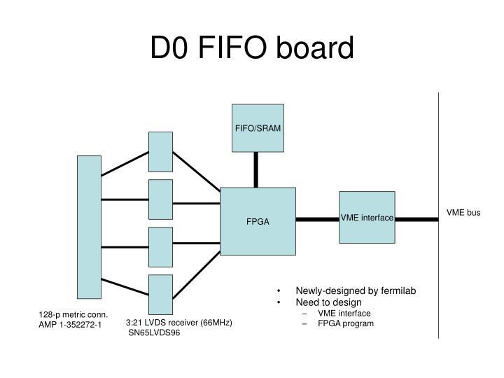 D0 FIFO board