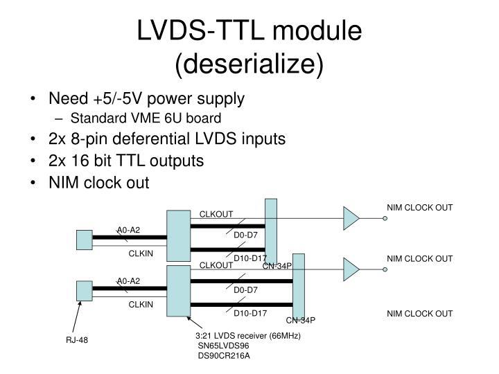 LVDS-TTL module