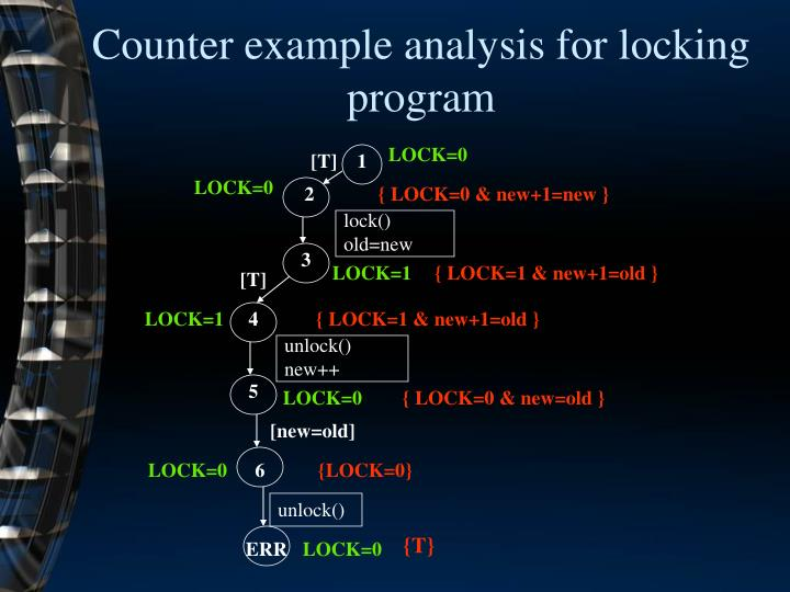 Counter example analysis for locking program