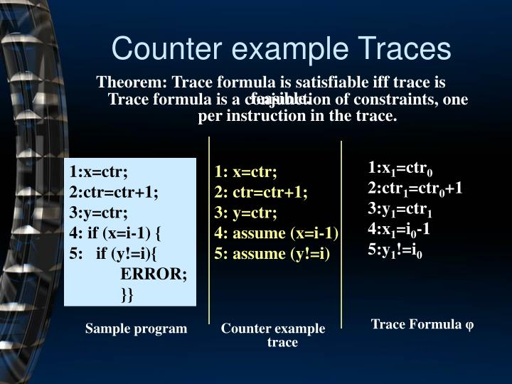 Counter example Traces