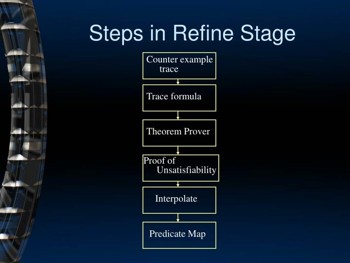 Steps in Refine Stage