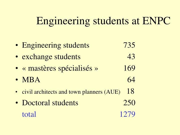Engineering students at ENPC
