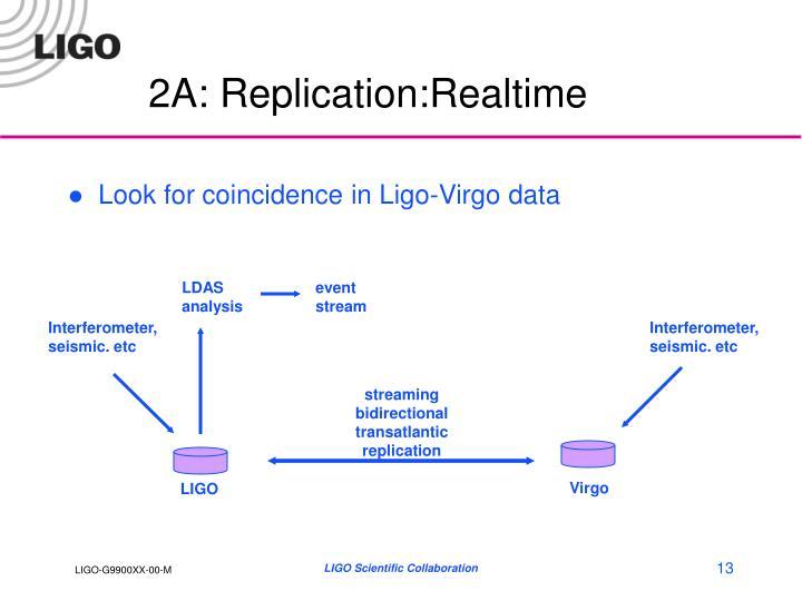 2A: Replication:Realtime