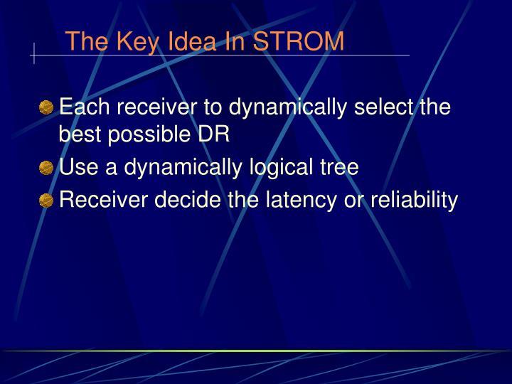 The Key Idea In STROM