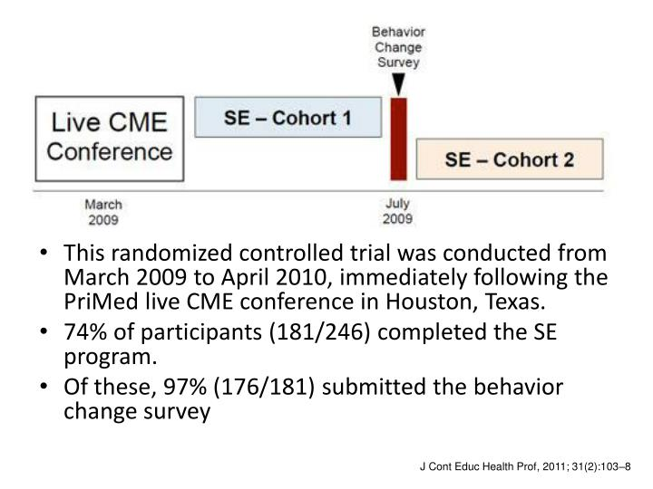This randomized controlled trial was conducted from March 2009 to April 2010, immediately following the PriMed live CME conference in Houston, Texas.