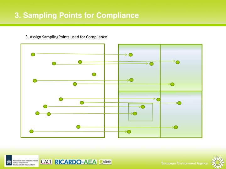 3. Assign SamplingPoints used for Compliance