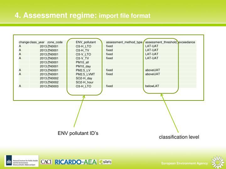 4. Assessment regime: