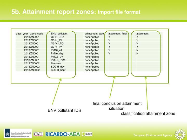 5b. Attainment report zones: