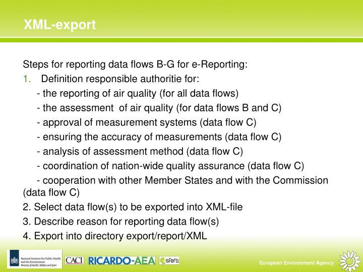 XML-export