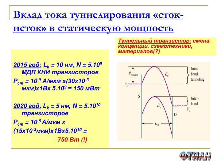 Вклад тока туннелирования «сток-исток» в статическую мощность