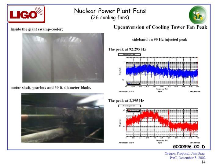 Nuclear Power Plant Fans