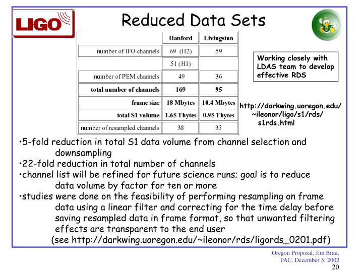 Reduced Data Sets