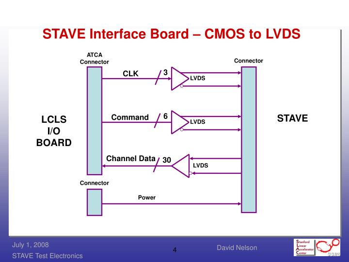 STAVE Interface Board – CMOS to LVDS