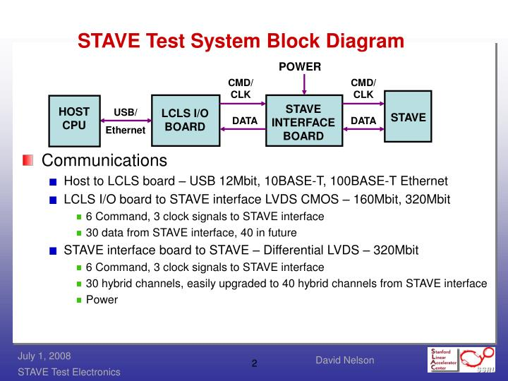 Stave test system block diagram