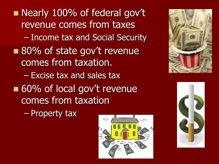 Nearly 100% of federal gov't revenue comes from taxes
