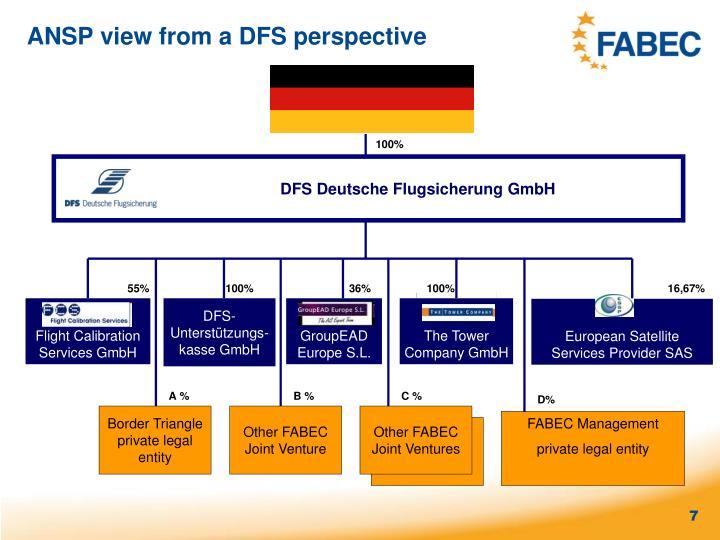 Flight Calibration Services GmbH