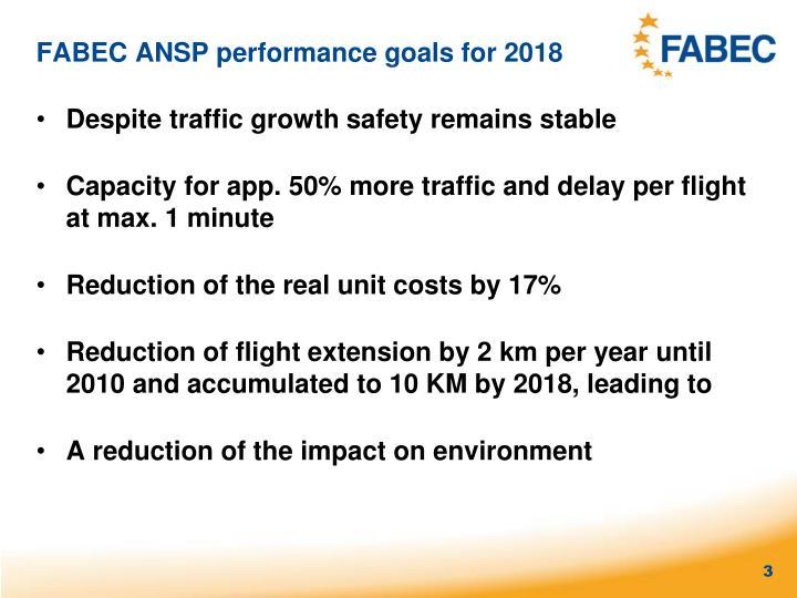 FABEC ANSP performance goals for 2018