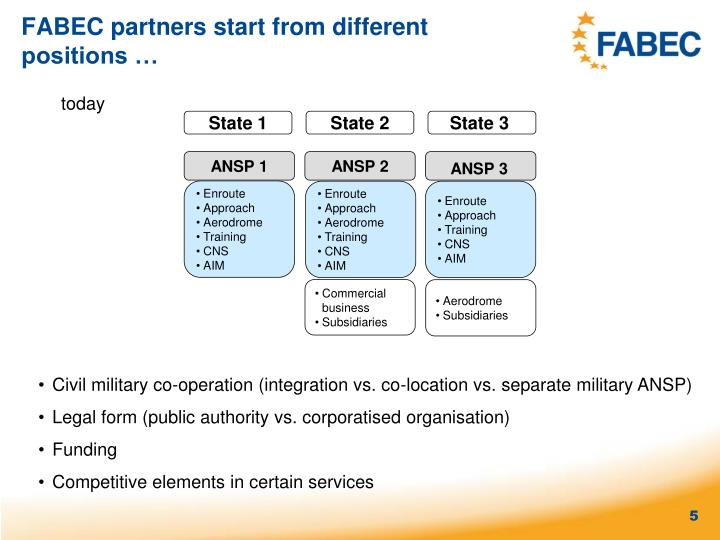 FABEC partners start from different