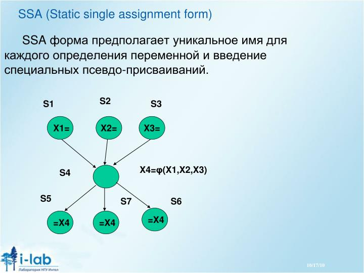 SSA (Static single assignment form)