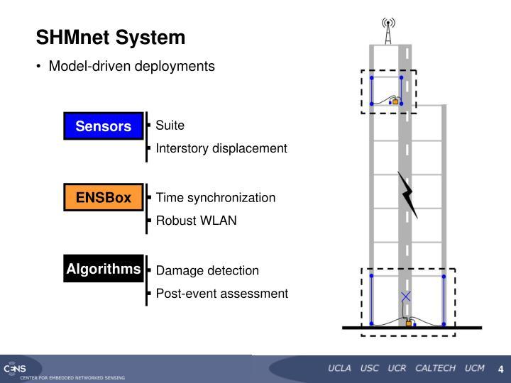 SHMnet System