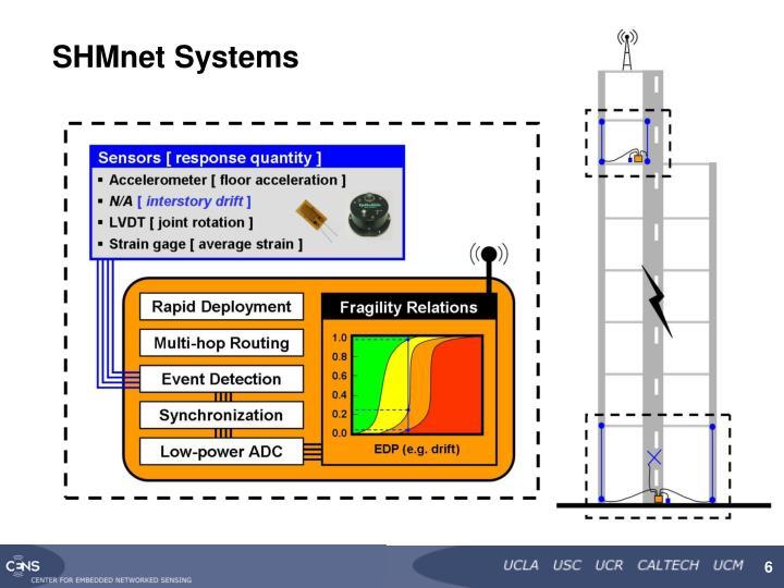 SHMnet Systems