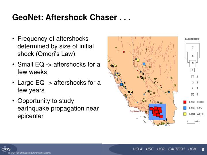 Frequency of aftershocks determined by size of initial shock (Omori's Law)