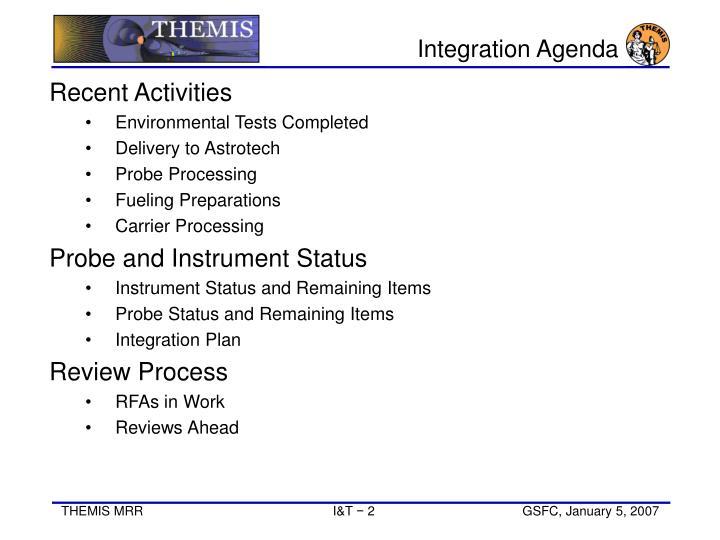 Integration Agenda