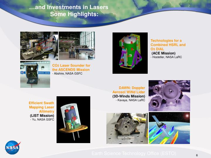 …and Investments in Lasers