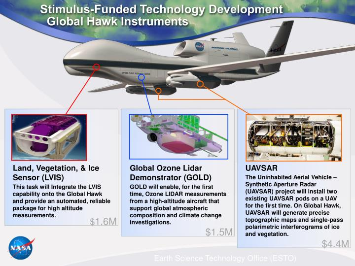 Stimulus-Funded Technology Development