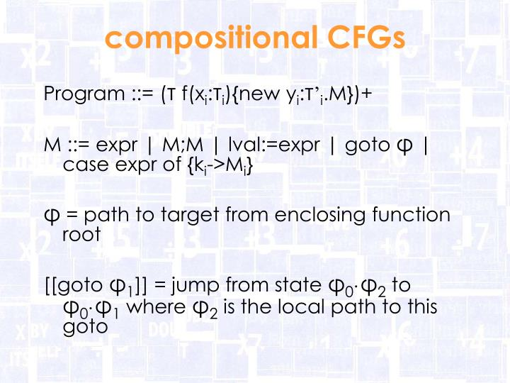 compositional CFGs