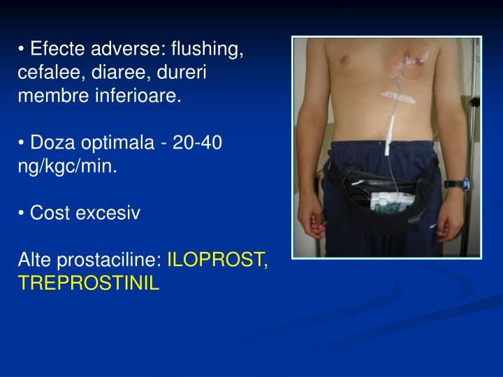 Efecte adverse: flushing, cefalee, diaree, dureri membre inferioare.