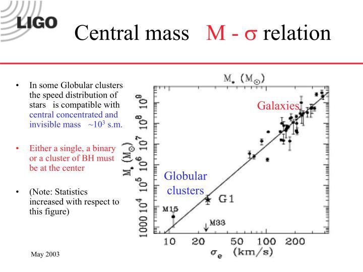 Central mass