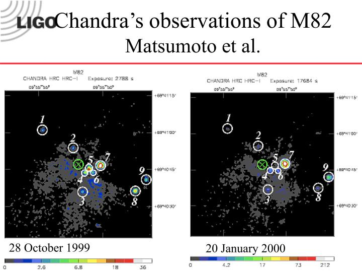 Chandra's observations of M82