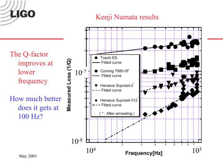 Kenji Numata results