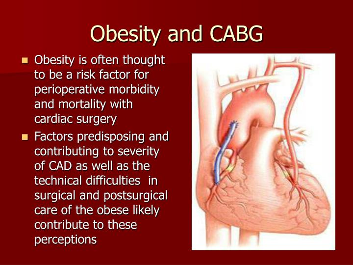 Obesity and CABG