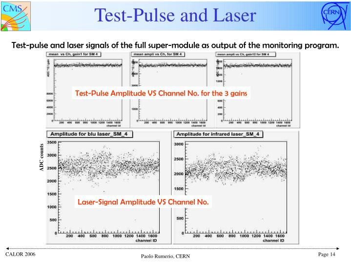 Test-Pulse and Laser